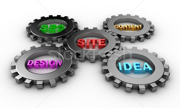 Website structure Stock photo © FotoVika