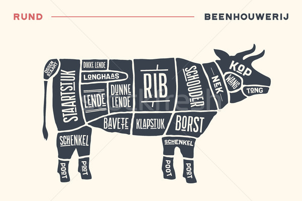 Meat cuts. Poster Butcher diagram and scheme - Beef Stock photo © FoxysGraphic