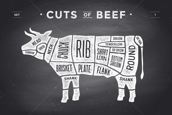 Cut of meat set. Poster Butcher diagram and scheme - Cow Stock photo © FoxysGraphic