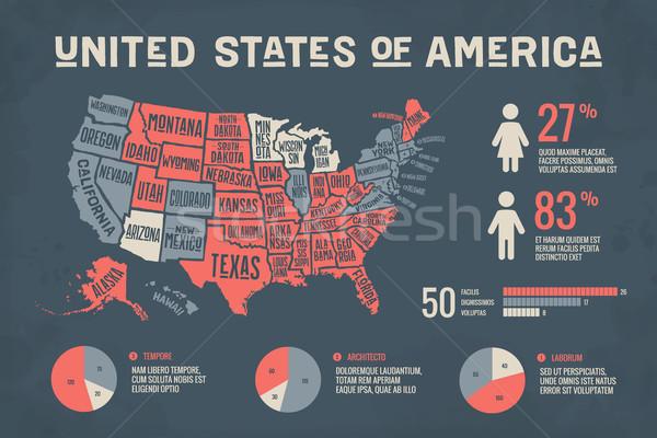 Stockfoto: Poster · kaart · USA · infographics · communie · Verenigde · Staten