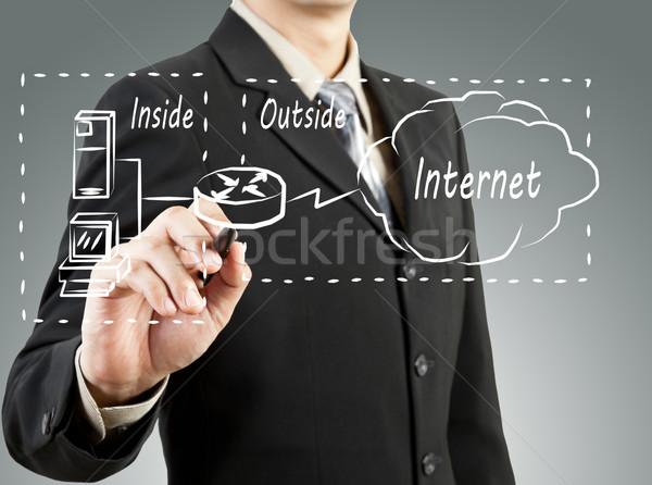 Hombre de negocios elaborar red diagrama básico negocios Foto stock © FrameAngel