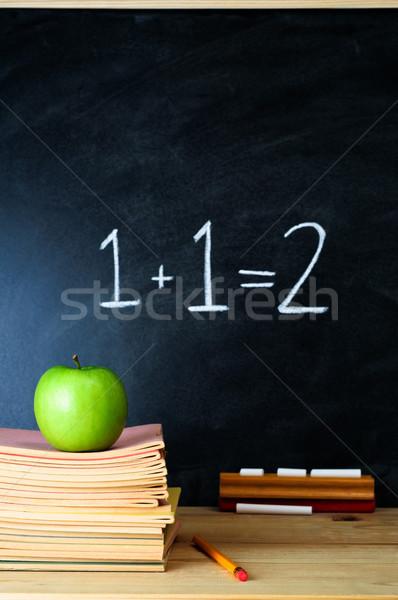 Teacher's Desk and Chalkboard Stock photo © frannyanne