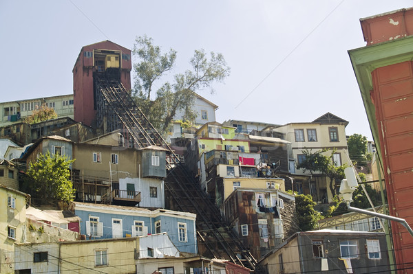 Funicular and houses Stock photo © fxegs