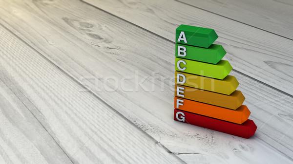 energy efficiency diagram Stock photo © georgejmclittle