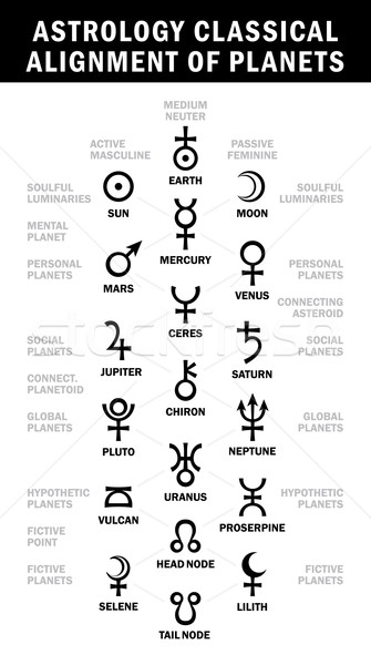 Astrology classical alignment of planets Stock photo © Glasaigh