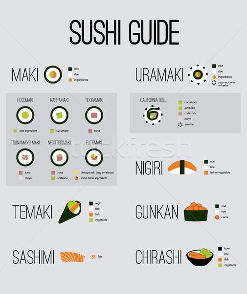 Guidare Giappone sushi design grafica Foto d'archivio © glorcza