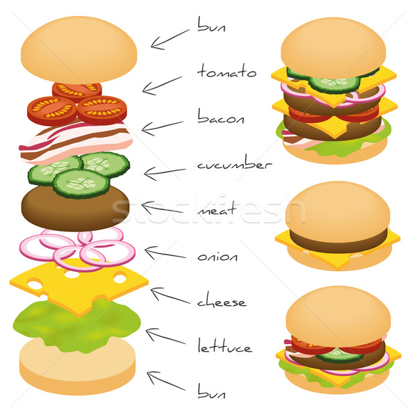 Hamburger ingrédients vert dîner viande salade Photo stock © glorcza