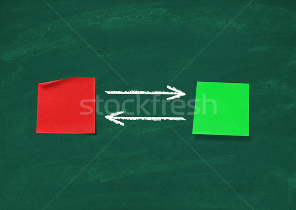 Feedback diagram on blackboard Stock photo © goir