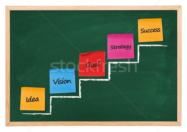Business plan diagram Blackboard industrie succes Stockfoto © goir