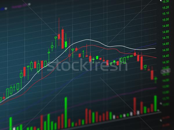 株式市場 グラフ ビジネス インターネット 金融 成功 ストックフォト © goir