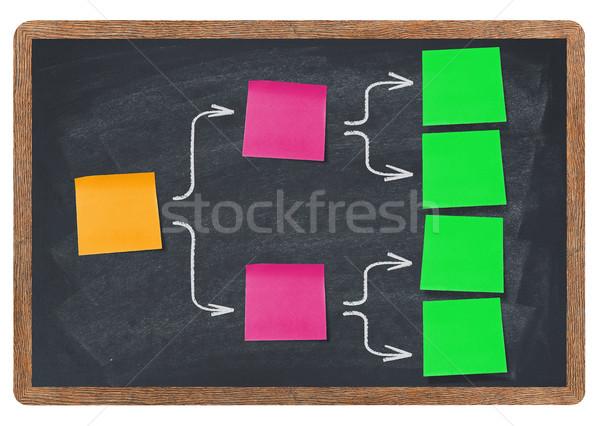 接着剤 ノート 図 黒板 ビジネス フレーム ストックフォト © goir
