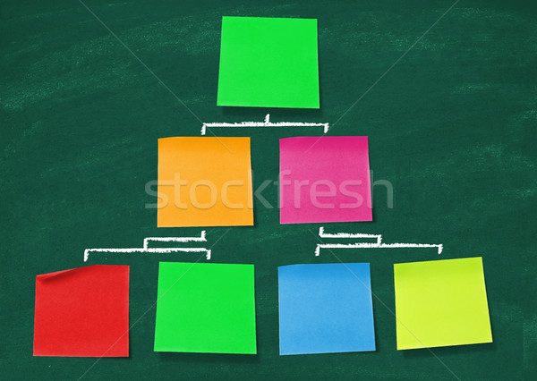 Sticky notes diagram Stock photo © goir