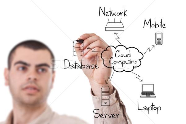 Felhő alapú technológia diagram üzletember rajz tábla izolált Stock fotó © grafvision