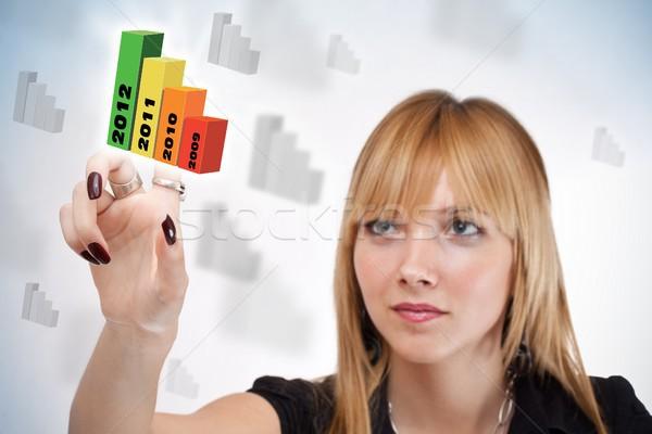 woman pressing button  Stock photo © grafvision