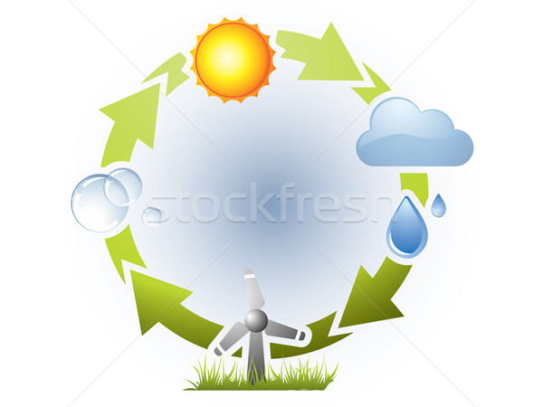 Water cycle in nature Stock photo © graphit