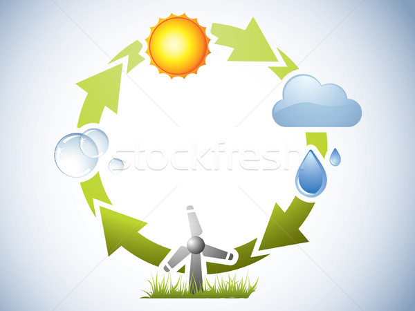 Stock photo: Water cycle in nature