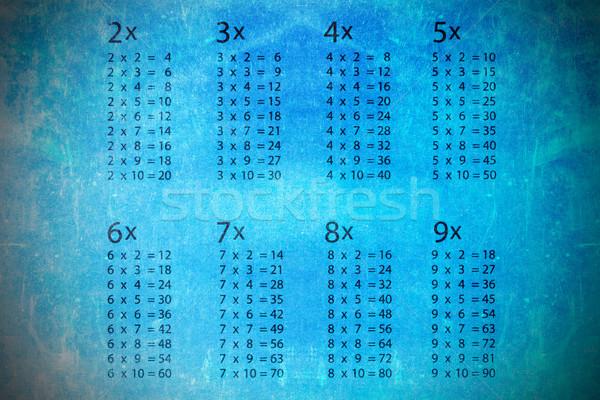 Multiplication table Stock photo © Grazvydas