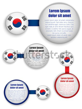 Vector - South Korea Country Set of Banners Stock photo © gubh83