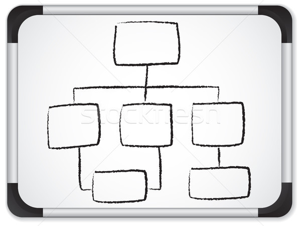 Organization chart whiteboard written in black background. Stock photo © gubh83