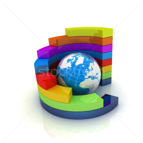 Zdjęcia stock: Streszczenie · kolorowy · struktury · niebieski · ziemi · centrum