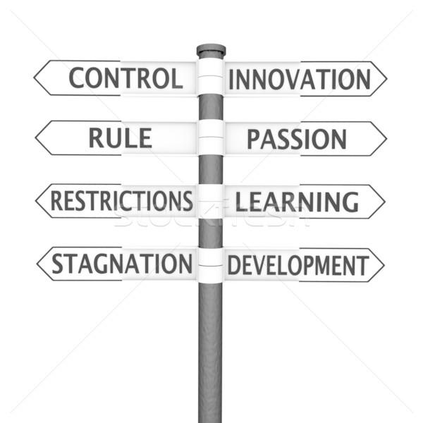 Control vs Innovation Stock photo © Harlekino