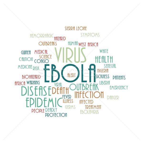 Vírus szófelhő fehér orvosi háttér gyógyszer Stock fotó © hlehnerer