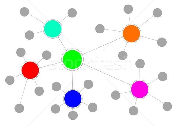 Network Stock photo © hlehnerer