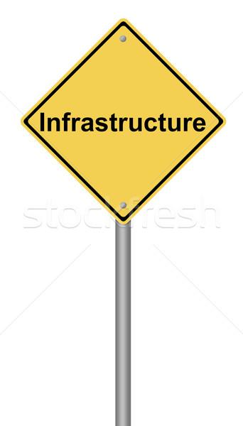 Infrastructure Warning Sign Stock photo © hlehnerer