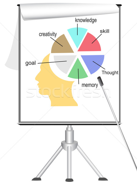 analyzing human mind on flipchart Stock photo © huhulin