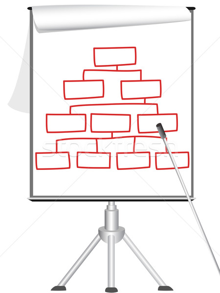 presentation Flip chart on tripod  Stock photo © huhulin