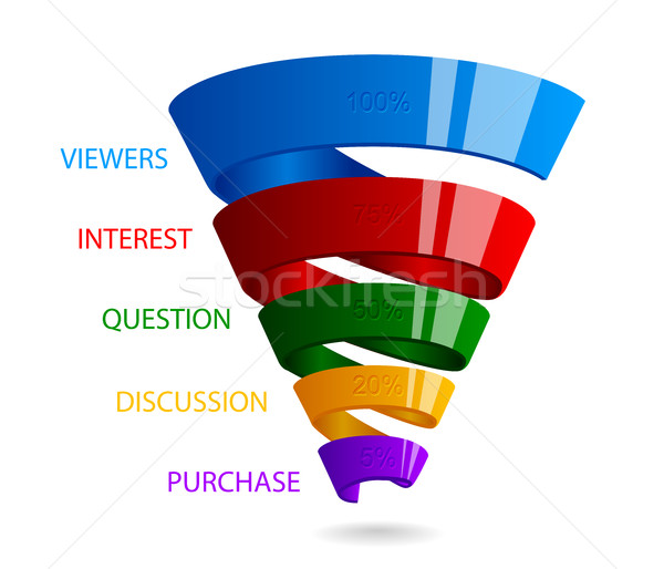 Spiral sales funnel for marketing infographic. Glossy strip color ribbon Stock photo © Iaroslava