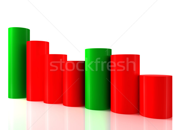 Barchart Stock photo © ijalin