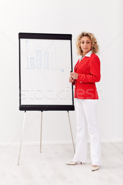 Business woman with flipchart presentation Stock photo © ilona75