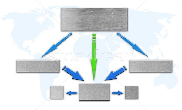 blank organizational flow chart over world map Stock photo © inxti