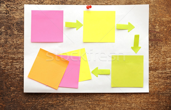 blank flowchart, diagram or time line - colorful sticky notes co Stock photo © inxti