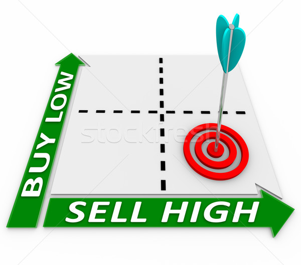Buy Low, Sell High - Principles of Investment Growth Stock photo © iqoncept
