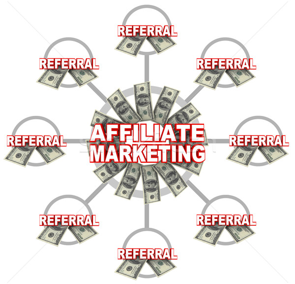 Affiliate Marketing Linked Connections of Referrals and Money Stock photo © iqoncept