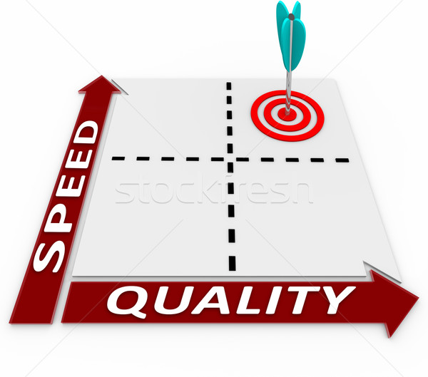 Quality Speed Matrix - Efficient Manufacturing Production Stock photo © iqoncept