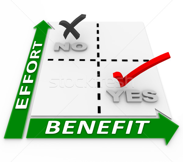 Effort Vs Benefits Matrix Allocating Resources Stock photo © iqoncept