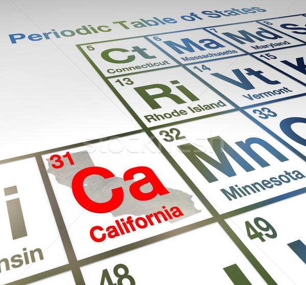 Kalifornia összehasonlítás diagram periódusos rendszer elemek rövidítés Stock fotó © iqoncept