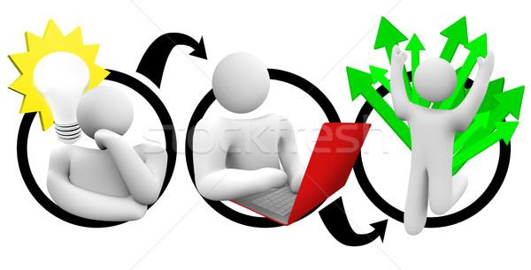 Bom idéia trabalho duro sucesso diagrama Foto stock © iqoncept