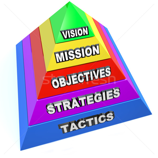 Business Management Pyramid Vision Mission Strategy Objective Ta Stock photo © iqoncept