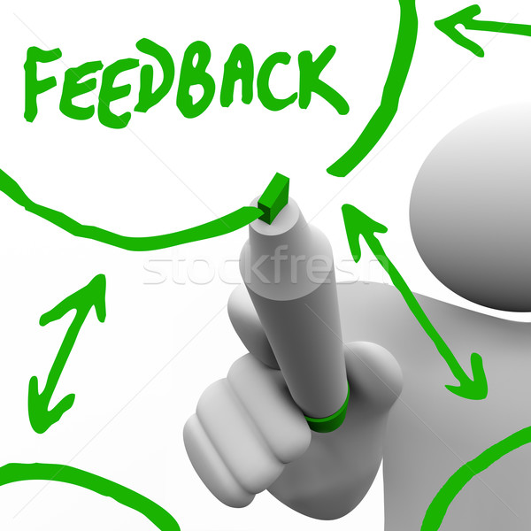 Feedback - Recording Input from Others for Improvement Stock photo © iqoncept