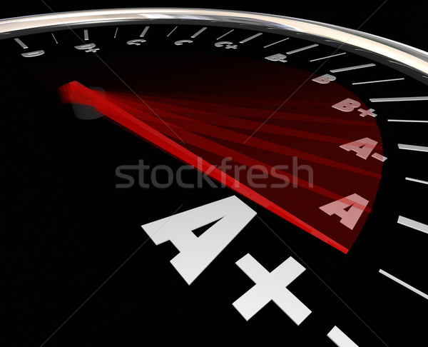 A Plus Grade Score Speedometer Rising Increase Improve Performan Stock photo © iqoncept