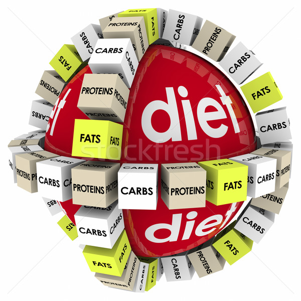 Diet Word Sphere Proteins Carbs Fats Stock photo © iqoncept