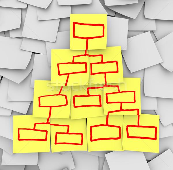 Organigramm Pyramide gezeichnet Haftnotizen Diagramm gelb Stock foto © iqoncept