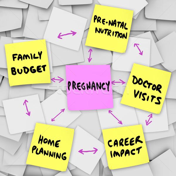 Ciąży matki rodziców karteczki słowo różowy Zdjęcia stock © iqoncept