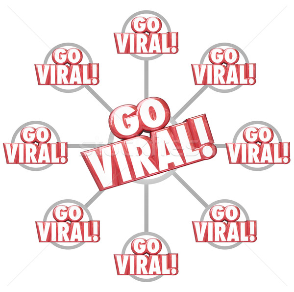 Go Viral Spreading Internet Marketing Message 3d Words Grid Stock photo © iqoncept