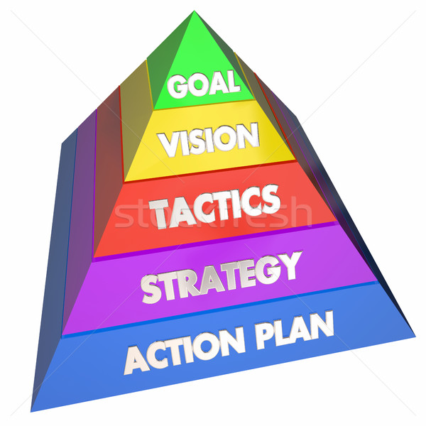 Goal Vision Strategy Tactics Action Plan Pyramid 3d Illustration Stock photo © iqoncept