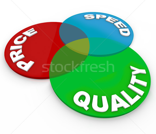 Venn Diagram Quality Price Speed Top Choice Product Stock photo © iqoncept
